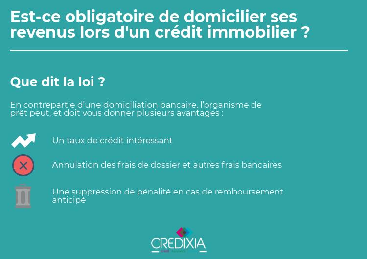 obligation domiciliation revenus lors d'un crédit immobilier