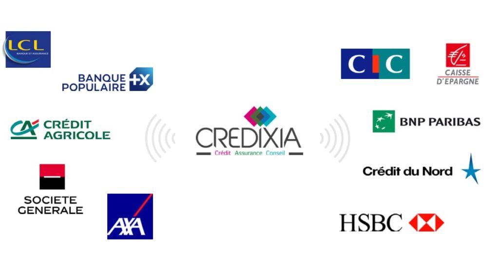 banques partenaires Credixia
