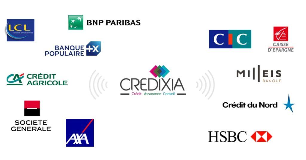 Banques partenaires du réseau CREDIXIA : LCL, Banque Populaire, Crédit Agricole, Société Générale, AXA, CIC, Caisse d'Épargne, Milleis Banque, Crédit du Nord et HSBC